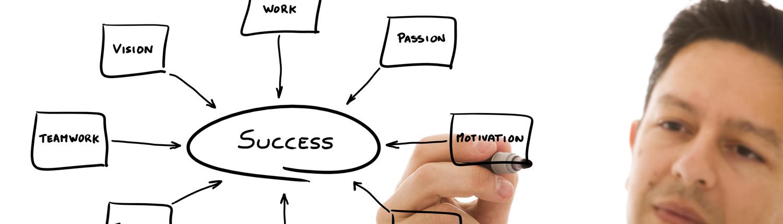 Business Training, Kugelberg Management & Coaching